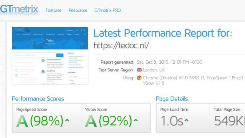 topkwaliteit websites op topsnelheid