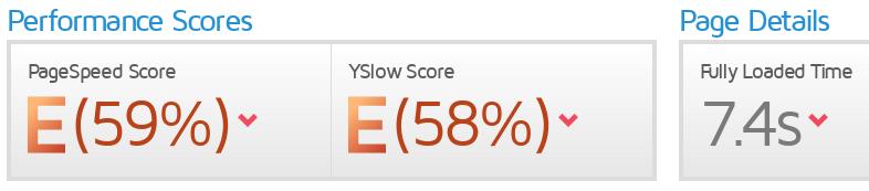 Slechte PageSpeed en YSlow scores